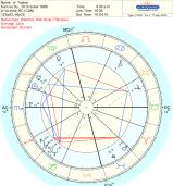 My Chart.